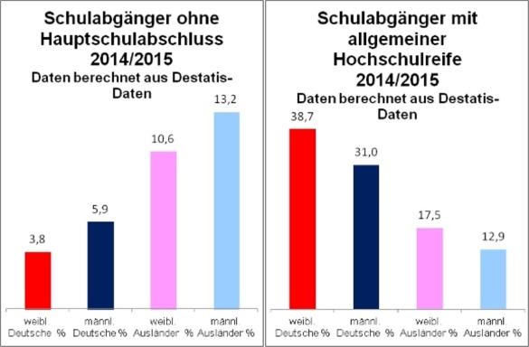 schulabgaenger_585